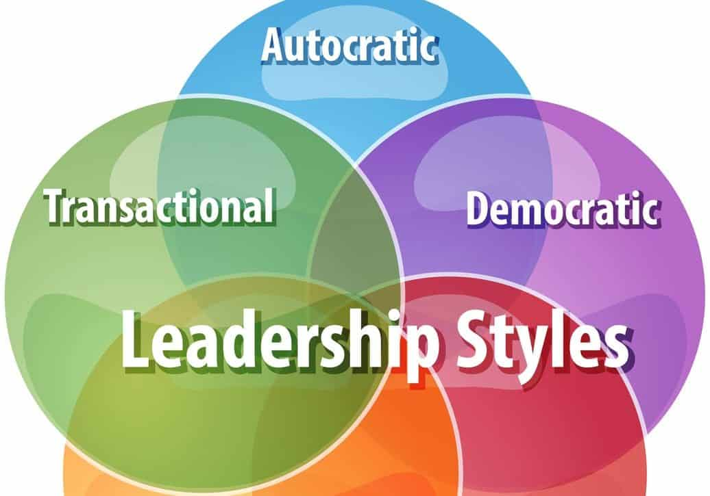 what is autocratic leadership