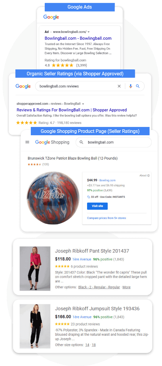Display Google Ratings & Reviews